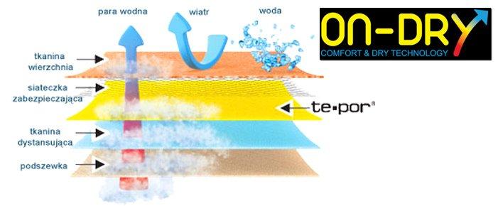 ON-DRY comfort & dry technology te-por - HANZEL