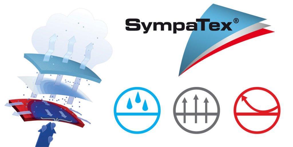 SympaTex - HANZEL